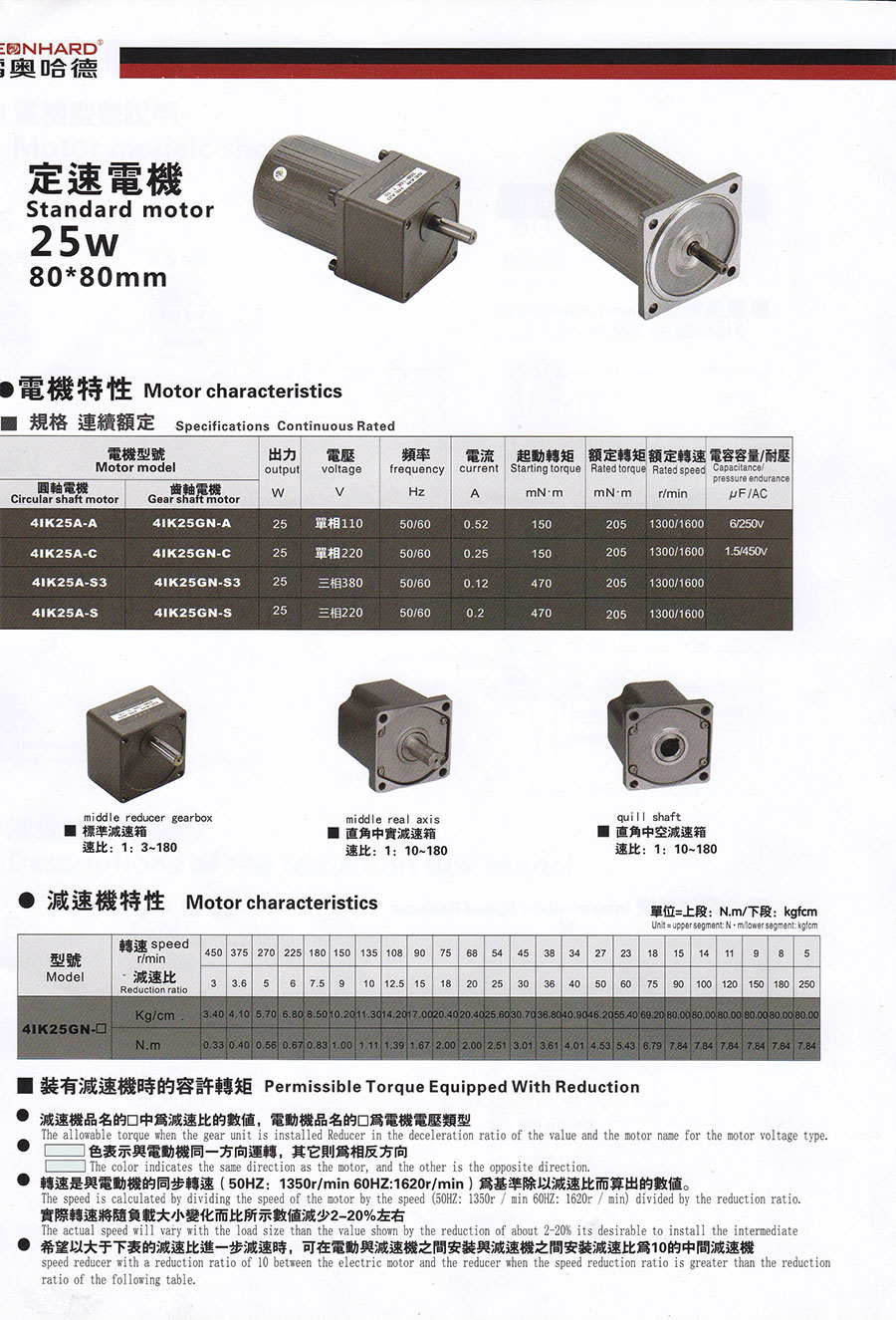 catolo-motor-mini-25W